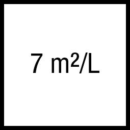 Theoretisch rendement: 7 m²/L